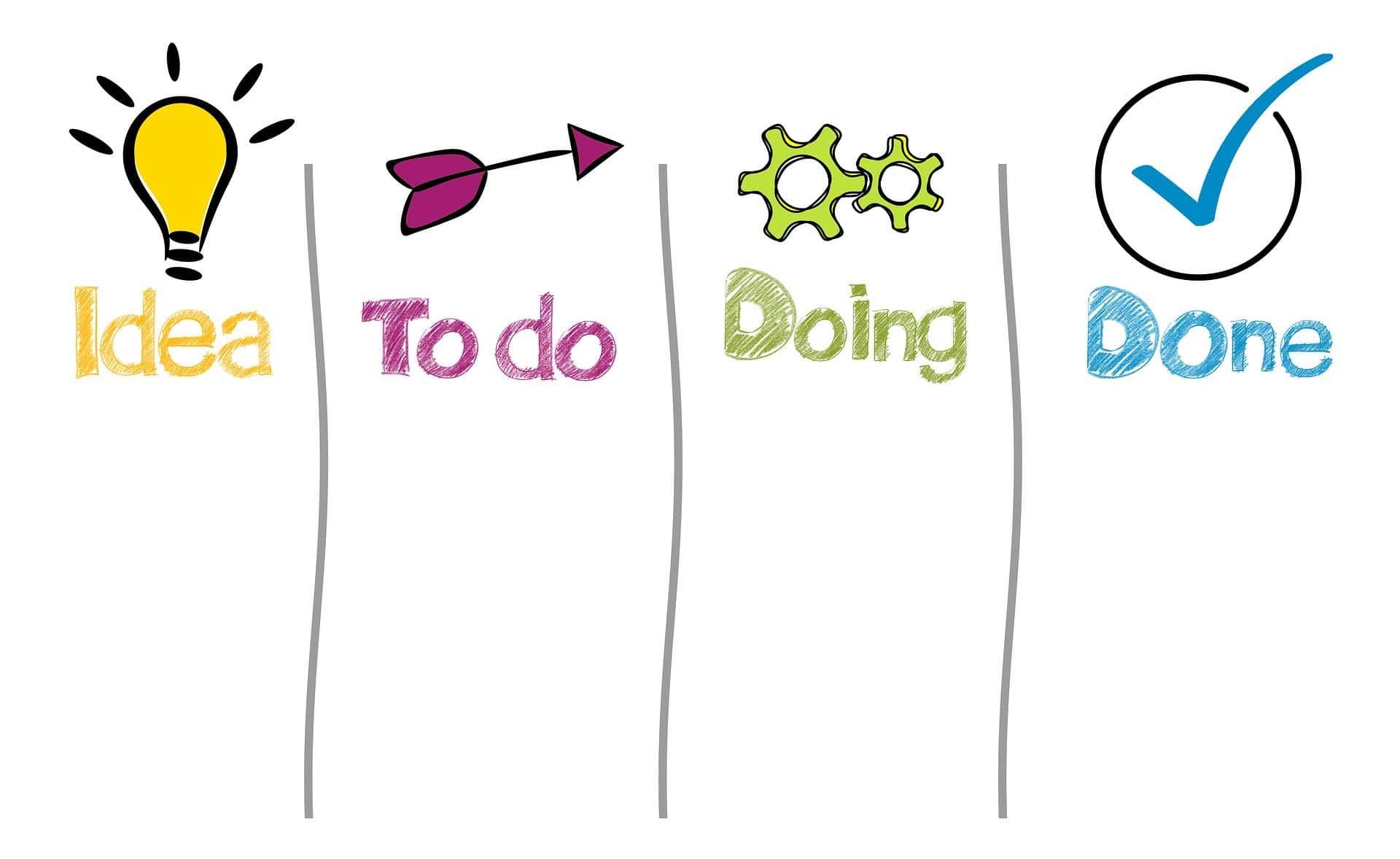 新規事業の始め方と基本的なプロセス
