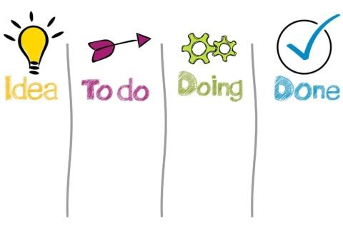 新規事業の始め方6つの基本的なプロセスを分かりやすく解説