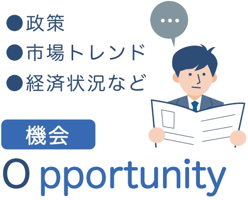 Opportunity(機会)