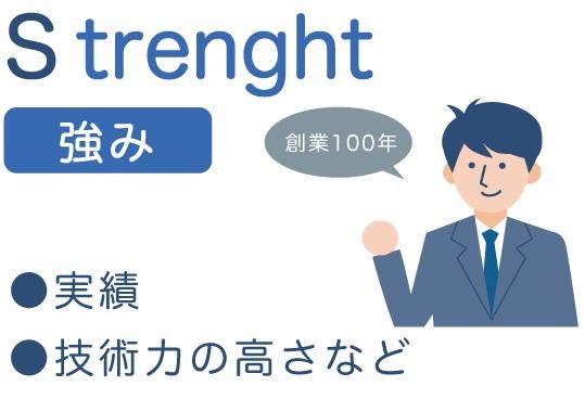 Strenght(強み)